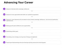 Advancing Your Career Ppt Powerpoint Presentation Styles Pictures
