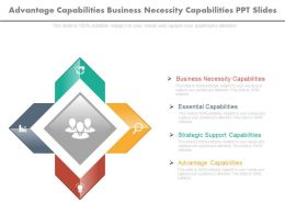 Advantage Capabilities Business Necessity Capabilities Ppt Slides