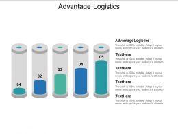 Advantage Logistics Ppt Powerpoint Presentation Pictures Graphics Cpb
