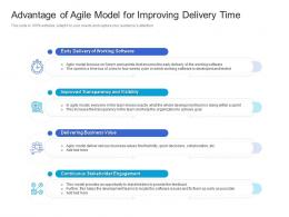 Advantage Of Agile Model For Improving Delivery Time