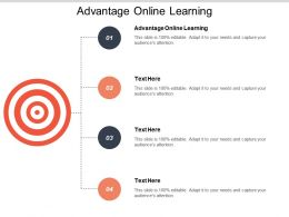 Advantage Online Learning Ppt Powerpoint Presentation Ideas Graphics Download Cpb