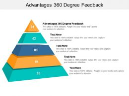 Advantages 360 Degree Feedback Ppt Powerpoint Presentation Infographic Gallery Cpb
