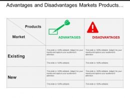 Advantages And Disadvantages Markets Products Existing New With Dart And Risk Image