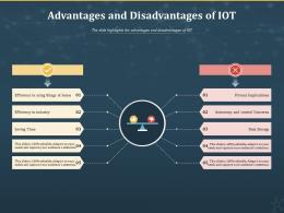 Advantages And Disadvantages Of IOT Internet Of Things IOT Ppt Powerpoint Presentation Ideas Styles