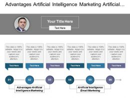 Advantages Artificial Intelligence Marketing Artificial Intelligence Email Marketing Cpb