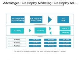Advantages B2b Display Marketing B2b Display Ad Market Trends Cpb