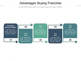 Advantages Buying Franchise Ppt Powerpoint Presentation Icon Layout Ideas Cpb