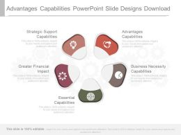 Advantages Capabilities Powerpoint Slide Designs Download