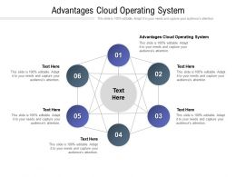 Advantages Cloud Operating System Ppt Powerpoint Presentation Slides Microsoft Cpb