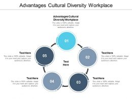Advantages Cultural Diversity Workplace Ppt Powerpoint Presentation Ideas File Formats Cpb
