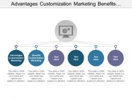 Advantages Customization Marketing Benefits Customization Marketing Expectancy Theory Motivation Cpb