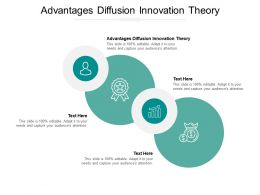 Advantages Diffusion Innovation Theory Ppt Powerpoint Presentation Pictures Example Cpb