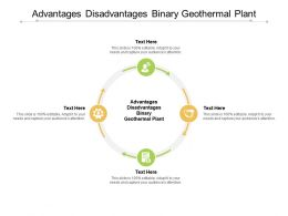 Advantages Disadvantages Binary Geothermal Plant Ppt Powerpoint Presentation Icon Files Cpb