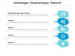 Advantages Disadvantages Telework Ppt Powerpoint Presentation File Clipart Images Cpb