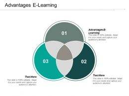 Advantages E Learning Ppt Powerpoint Presentation Model Gridlines Cpb