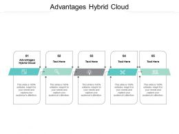 Advantages Hybrid Cloud Ppt Powerpoint Presentation Model Mockup Cpb