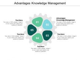 Advantages Knowledge Management Ppt Powerpoint Presentation File Backgrounds Cpb
