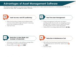 Advantages Of Asset Management Software Goods Ppt Powerpoint Aids