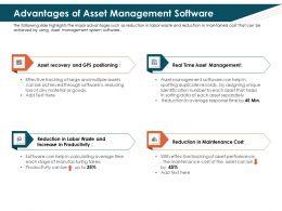 Advantages Of Asset Management Software Goods Ppt Powerpoint Aids