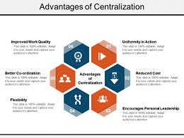 Advantages Of Centralization Ppt Examples Professional