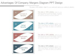 Advantages Of Company Mergers Diagram Ppt Design