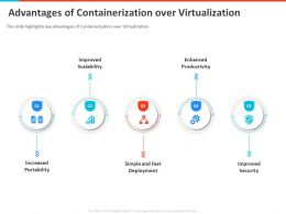 Advantages Of Containerization Over Virtualization Fast Ppt Slides
