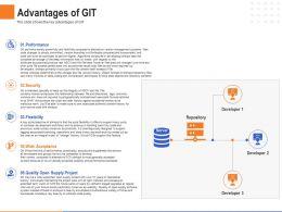 Advantages Of Git Wide Acceptance Ppt Powerpoint Presentation Information