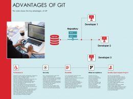Advantages Of Git Wide Acceptance Ppt Powerpoint Presentation Portfolio Layouts