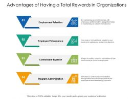 Advantages Of Having A Total Rewards In Organizations
