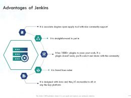 Advantages Of Jenkins Community Ppt Powerpoint Styles Graphics Pictures