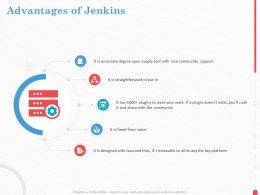 Advantages Of Jenkins Value Community Ppt Powerpoint Presentation Diagram