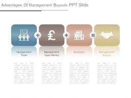 Advantages Of Management Buyouts Ppt Slide