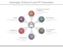 Advantages Of Mutual Funds Ppt Presentation