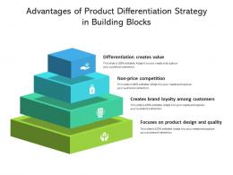 Advantages Of Product Differentiation Strategy In Building Blocks