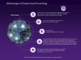 Advantages Of Supervised Learning Input File Ppt Powerpoint Presentation Outfit