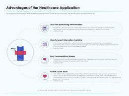 Advantages Of The Healthcare Application Information Available Ppt Presentation Deck