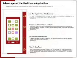Advantages Of The Healthcare Application Ppt Powerpoint Presentation Gallery