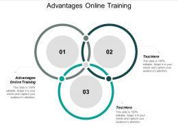 Advantages Online Training Ppt Powerpoint Presentation Model Grid Cpb