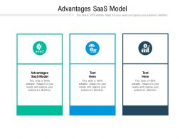 Advantages SAAS Model Ppt Powerpoint Presentation Infographics Background Image Cpb