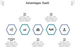 Advantages Saas Ppt Powerpoint Presentation Summary Tips Cpb
