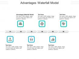 Advantages Waterfall Model Ppt Powerpoint Presentation Styles Designs Download Cpb