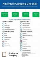 Adventure Camping Checklist Presentation Report Infographic PPT PDF Document
