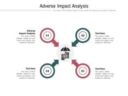 Adverse Impact Analysis Ppt Powerpoint Presentation Outline Samples Cpb
