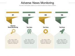 Adverse News Monitoring Ppt Powerpoint Presentation Portfolio Rules Cpb
