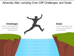 Adversity Man Jumping Over Cliff Challenges And Goals