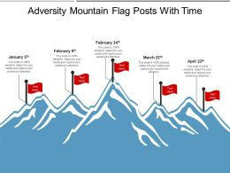 Adversity Mountain Flag Posts With Time