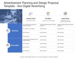 Advertisement Planning And Design Proposal Template Non Digital Advertising Ppt Powerpoint Icon