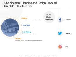 Advertisement Planning And Design Proposal Template Our Statistics Ppt Powerpoint Download
