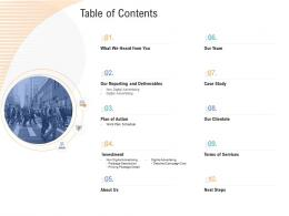 Advertisement Planning And Design Proposal Template Table Of Contents Ppt Powerpoint Pictures
