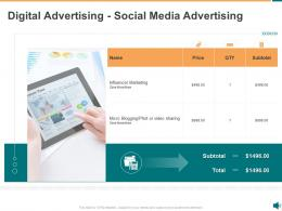 Advertisement Proposal Template Digital Advertising Social Media Advertising Ppt Infographics